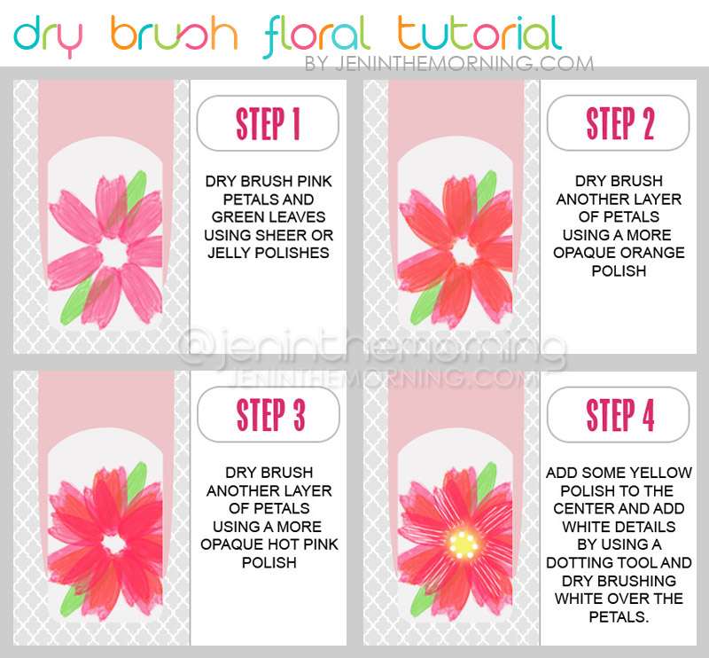 Dry brush floral tutorial